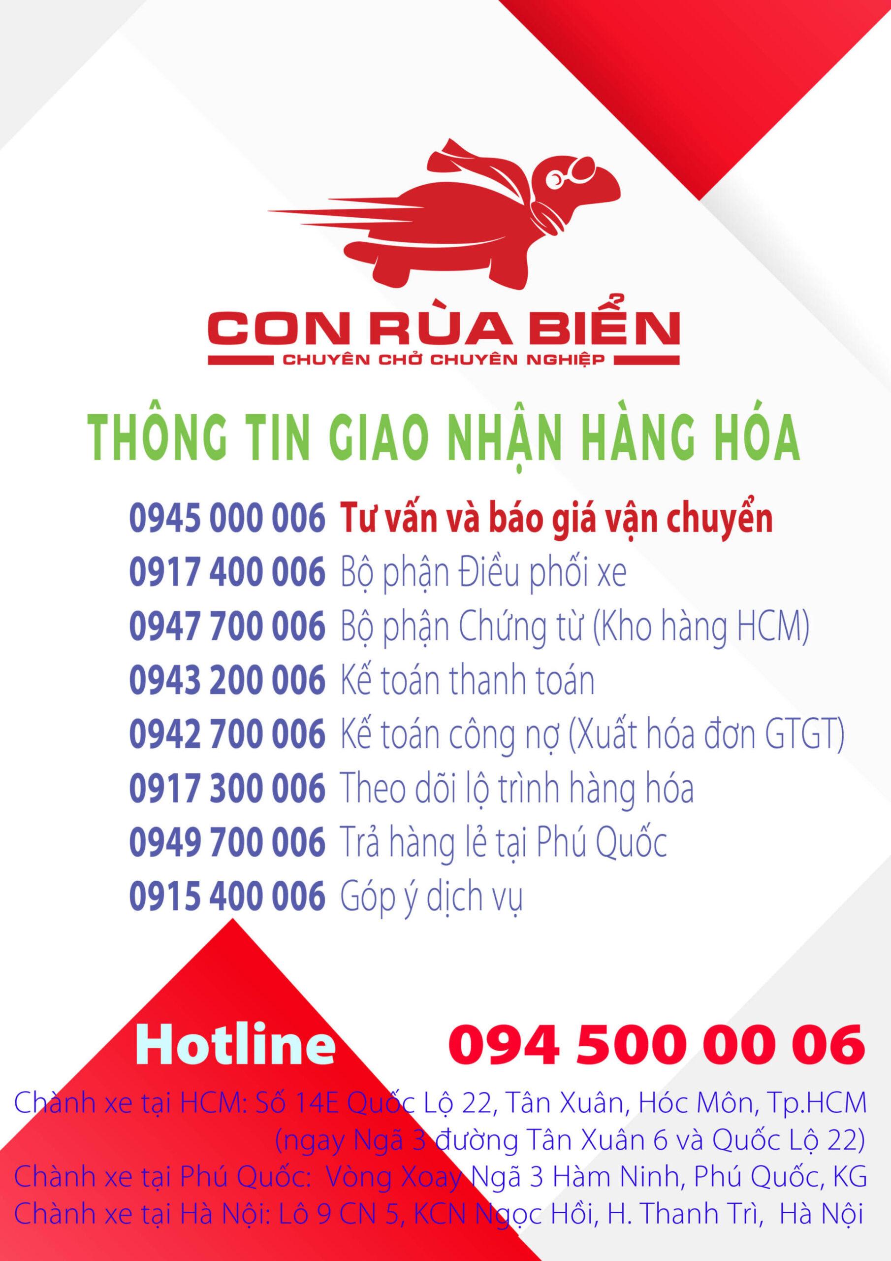 CRB THONGTIN GNHH 2021 scaled